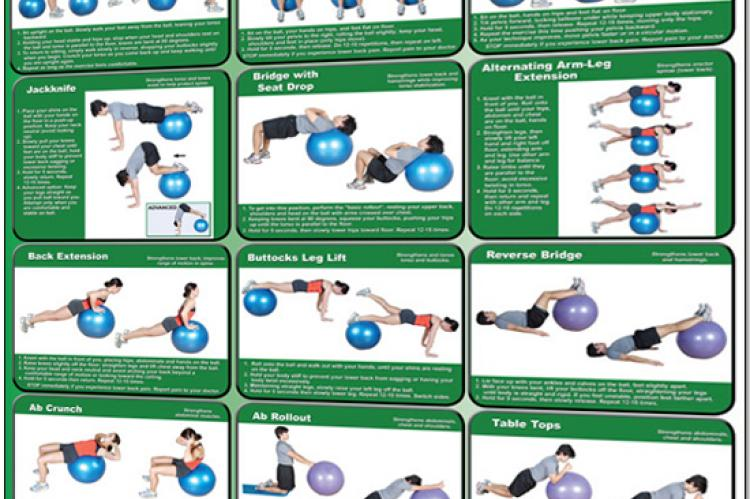 Stability Ball Exercises Poster - Core