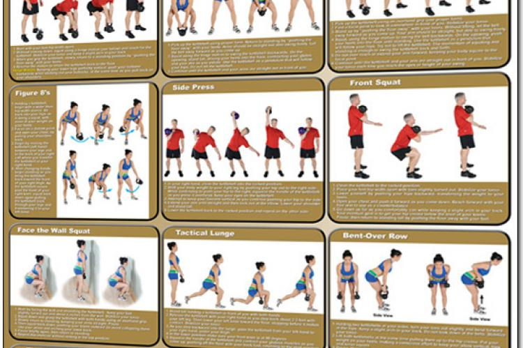Kettlebell Exercises Poster - The Basics